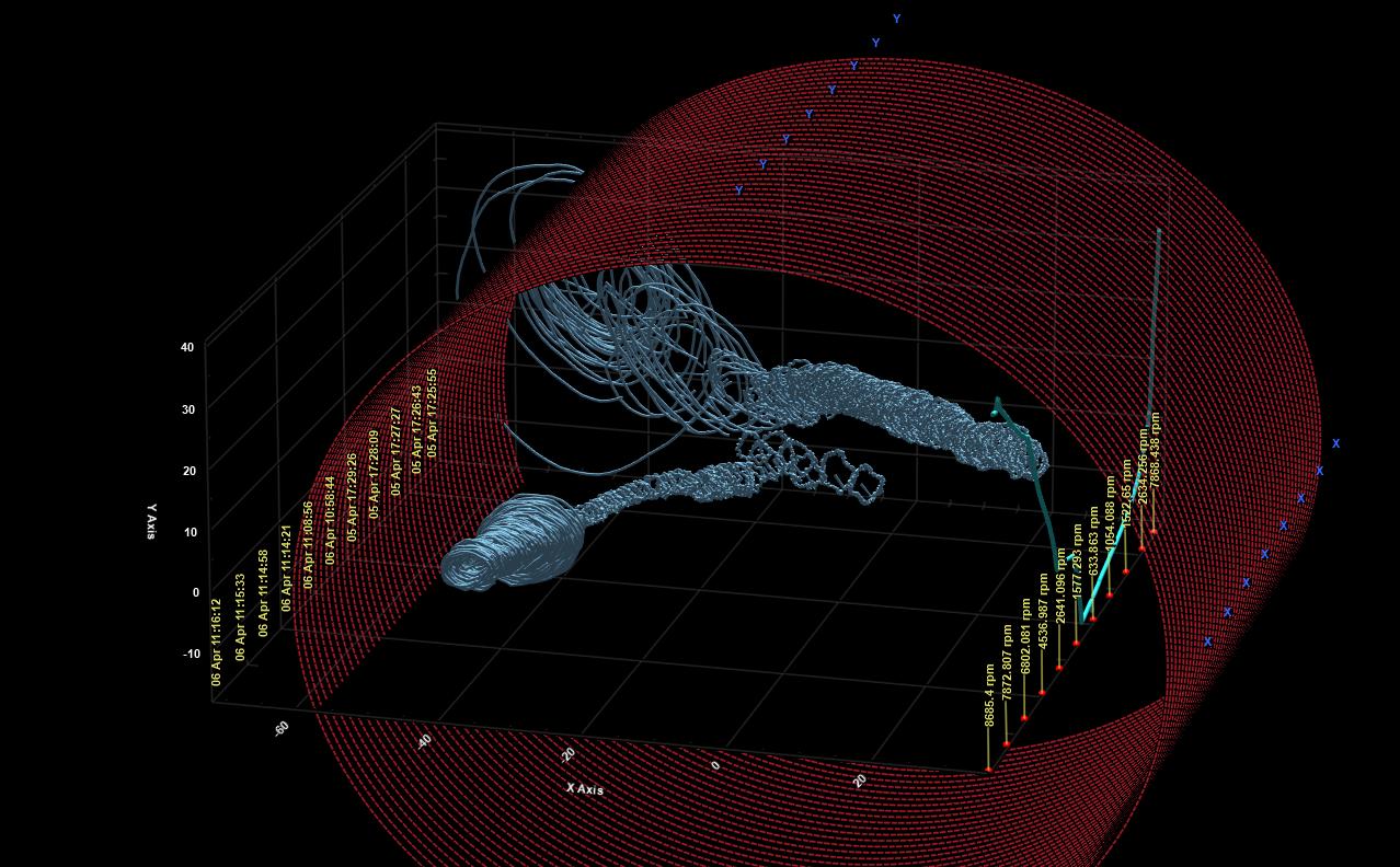 Net Wpf Chart Direct3D DirectX Featured Implementation