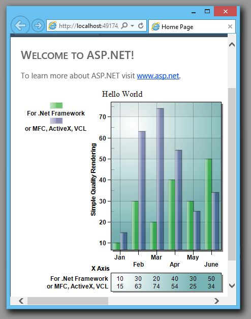 Asp.Net Graphing within your browser