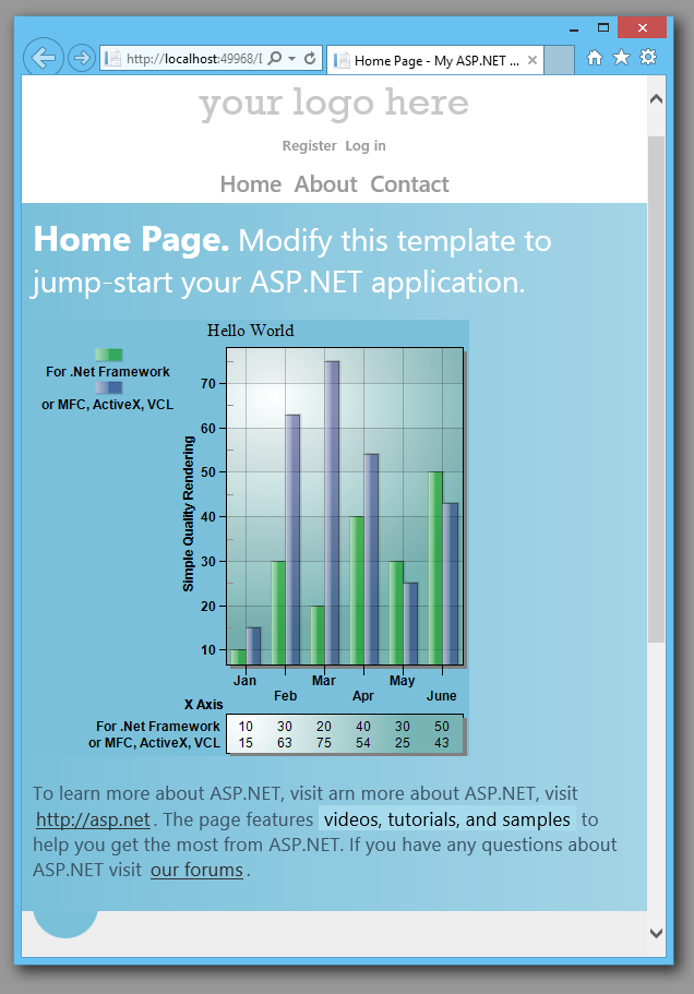 An Asp.Net Chart within the Browser