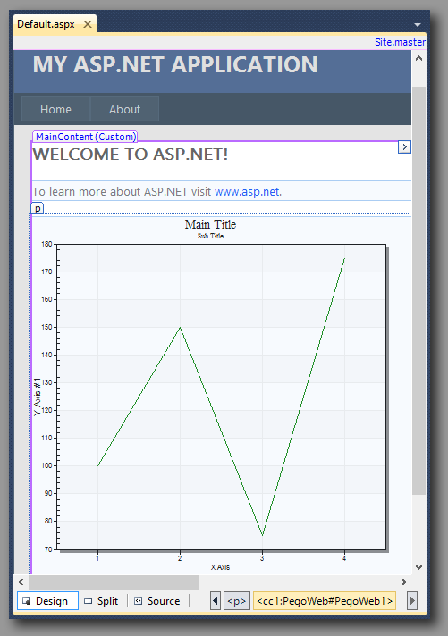 Web Chart control added to Visual Studio project.