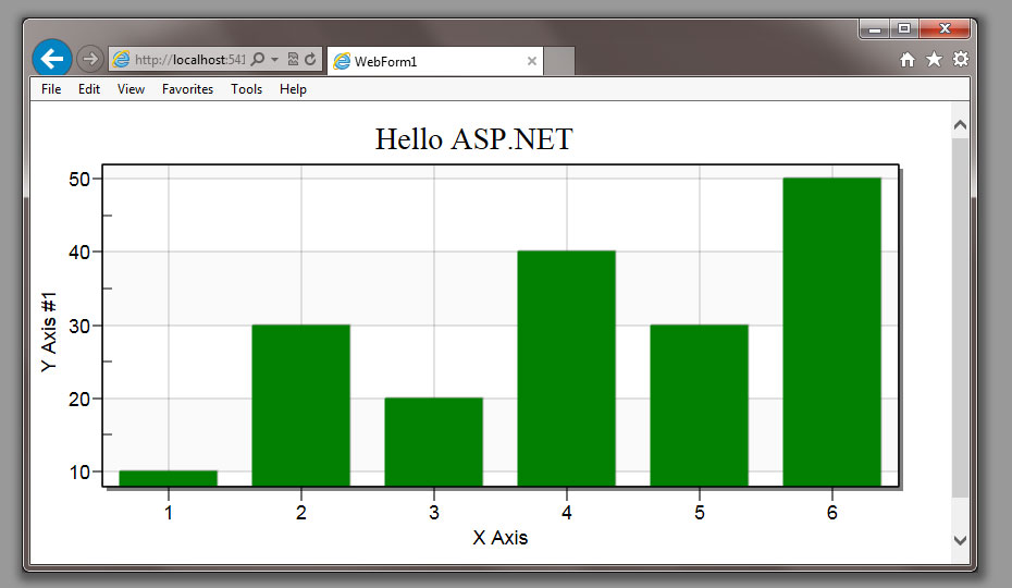 Asp.Net Chart producing svg within browser