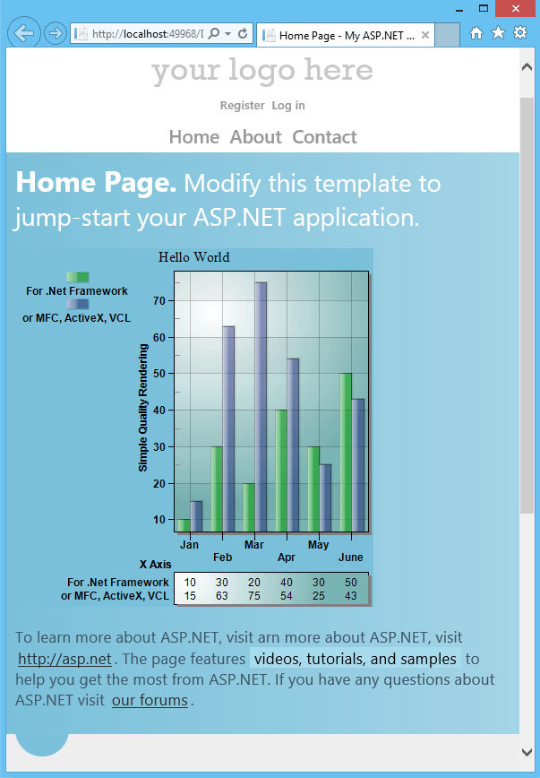 C# Asp.Net example chart within your browser!